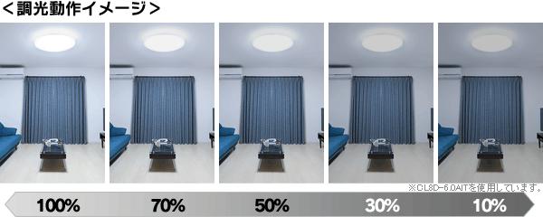 アイリスオーヤマ音声AIアレクサ対応シーリングライトアプリ調光イメージ