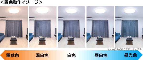 アイリスオーヤマ音声AIアレクサ対応シーリングライト色を変える