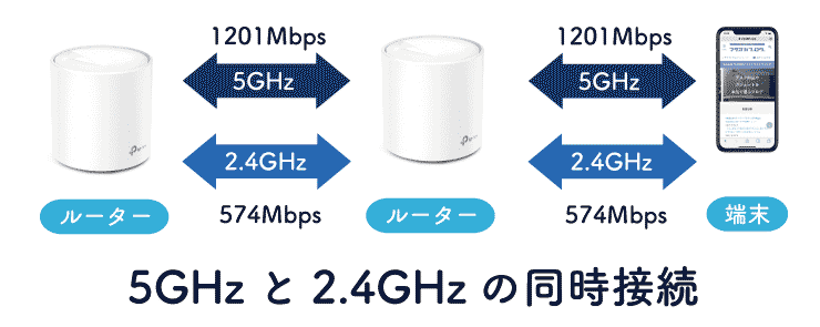 TP-Link Deco X20  Wi-Fi6 メッシュ