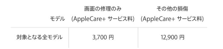 AppleCareの修理費用