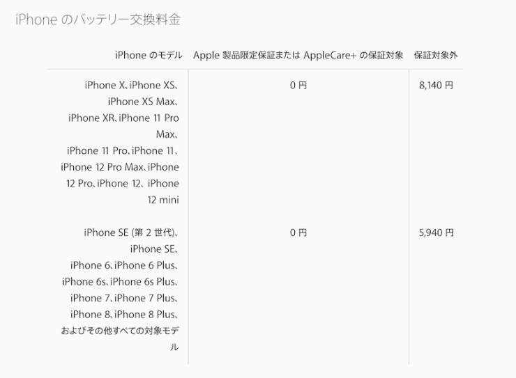 AppleCareバッテリー交換費用