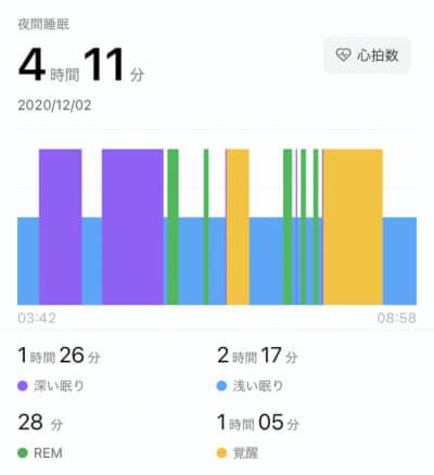 Amazfit GTS2アプリ